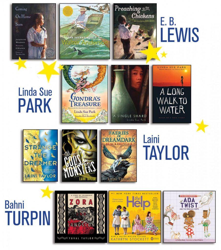 WWU Children's Literature Conference 2021